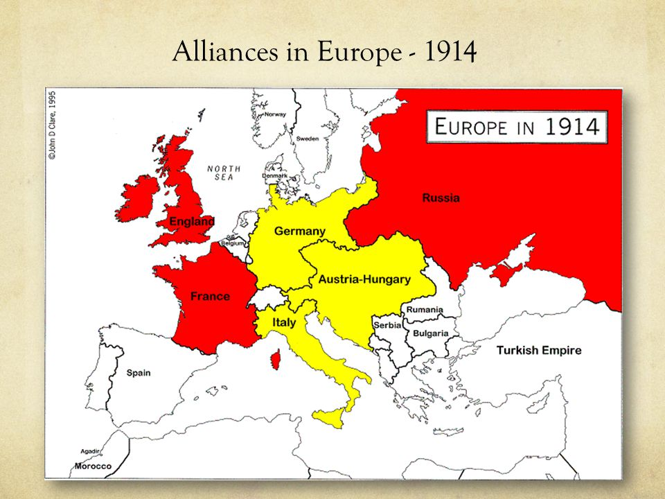 Alliances  European powers had been divided into two allied camps:  The Triple Alliance (Germany, Italy, Austria-Hungary)  The Triple Entente (Britain, France, Russia)  This made war more likely because now they all knew that they had backup .