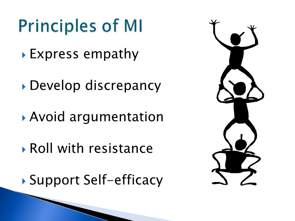  Express empathy  Develop discrepancy  Avoid argumentation  Roll with resistance  Support Self-efficacy