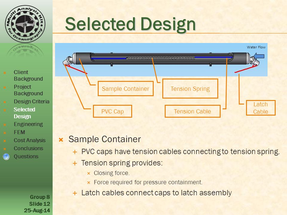 Group 8 Slide Aug-14 Selected Design Tension Spring  Sample Container  PVC caps have tension cables connecting to tension spring.