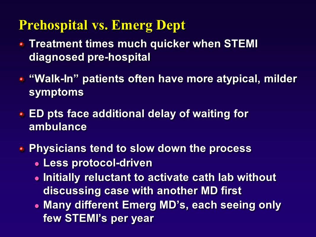 9803mo01, Prehospital vs.