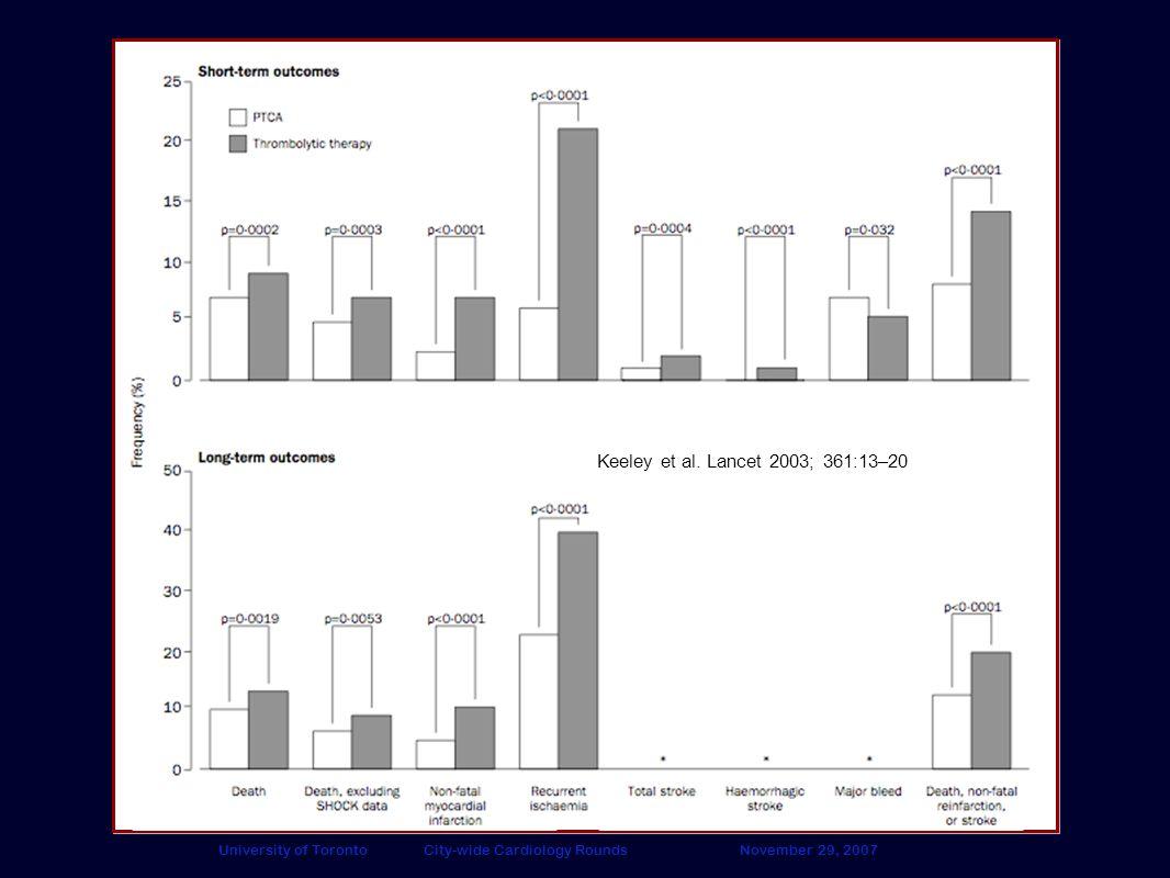 4 Keeley et al. Lancet 2003; 361:13–20