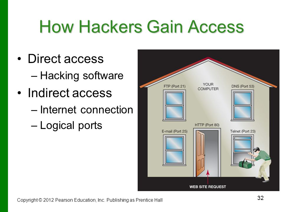 32 How Hackers Gain Access Direct access – –Hacking software Indirect access – –Internet connection – –Logical ports Copyright © 2012 Pearson Education, Inc.