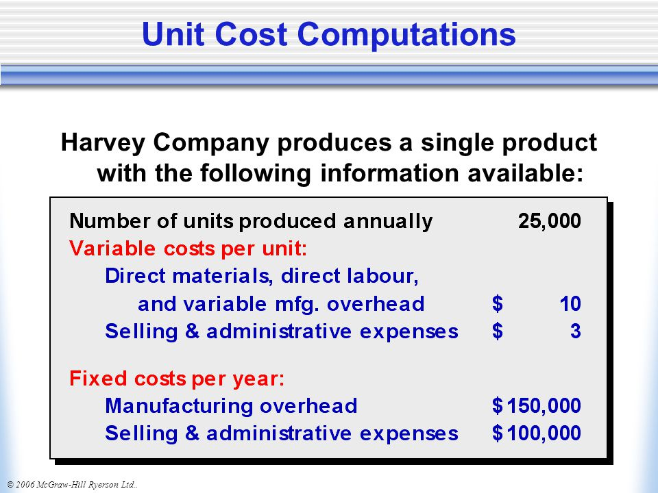 © 2006 McGraw-Hill Ryerson Ltd.. Review Problem Contrasting Variable and Absorption Costing