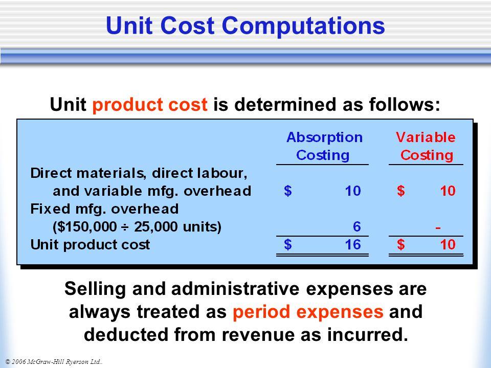 © 2006 McGraw-Hill Ryerson Ltd.. Income Comparison