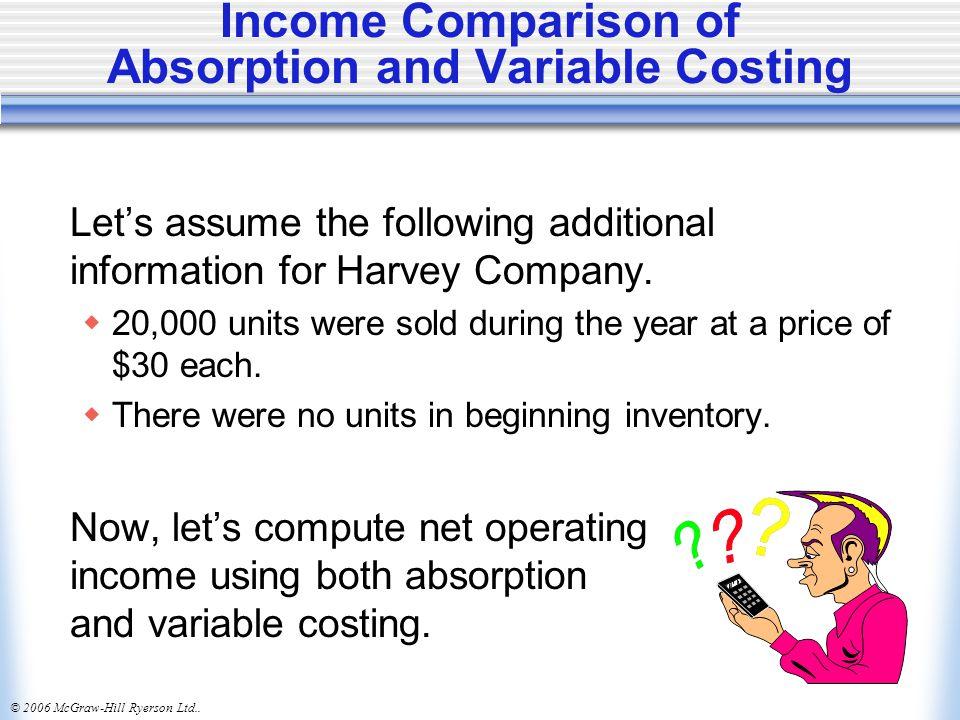 © 2006 McGraw-Hill Ryerson Ltd.. Absorption Costing