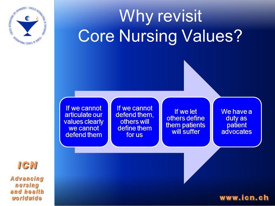 Why revisit Core Nursing Values.