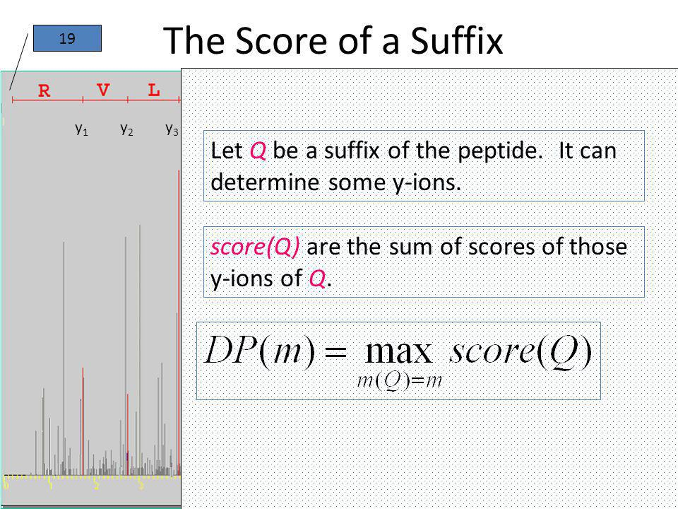 The Score of a Suffix y1y1 y2y2 y3y3 score(Q) are the sum of scores of those y-ions of Q.