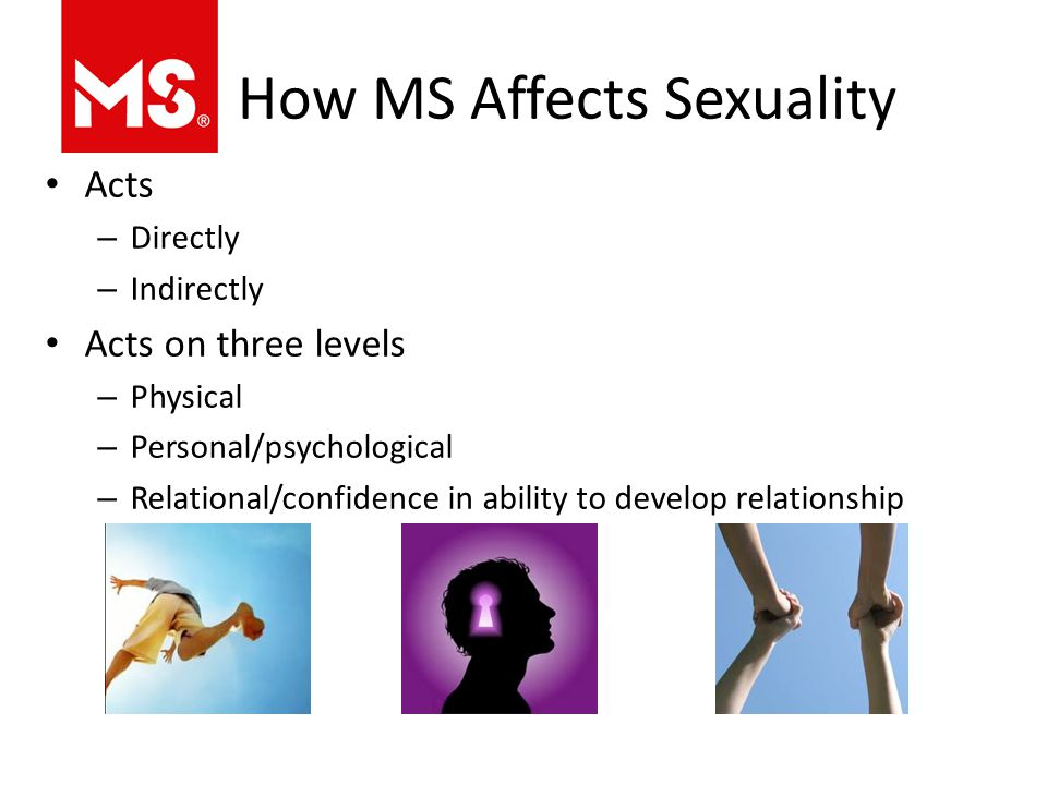 How MS Affects Sexuality Acts – Directly – Indirectly Acts on three levels – Physical – Personal/psychological – Relational/confidence in ability to develop relationship