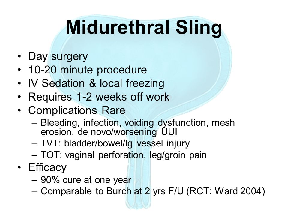 Midurethral Sling Day surgery 10-20 minute procedure IV Sedation & local freezing Requires 1-2 weeks off work Complications Rare –Bleeding, infection,