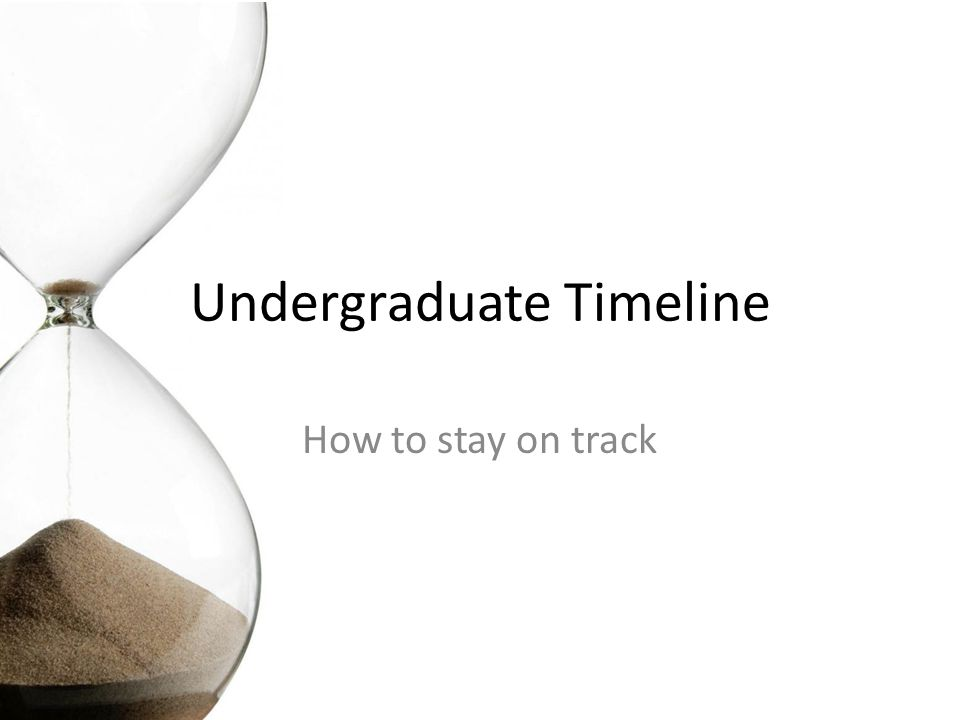 Undergraduate Timeline How to stay on track