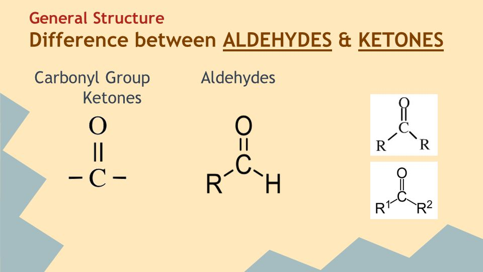 Difference between ALDEHYDES & KETONES Carbonyl Group Aldehydes Ketones