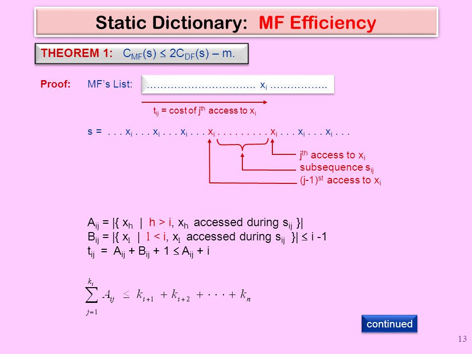 Static Dictionary: MF Efficiency THEOREM 1: C MF (s)  2C DF (s) – m.