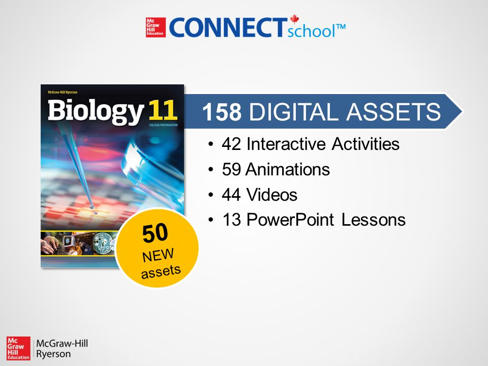 42 Interactive Activities 59 Animations 44 Videos 13 PowerPoint Lessons 158 DIGITAL ASSETS 50 NEW assets