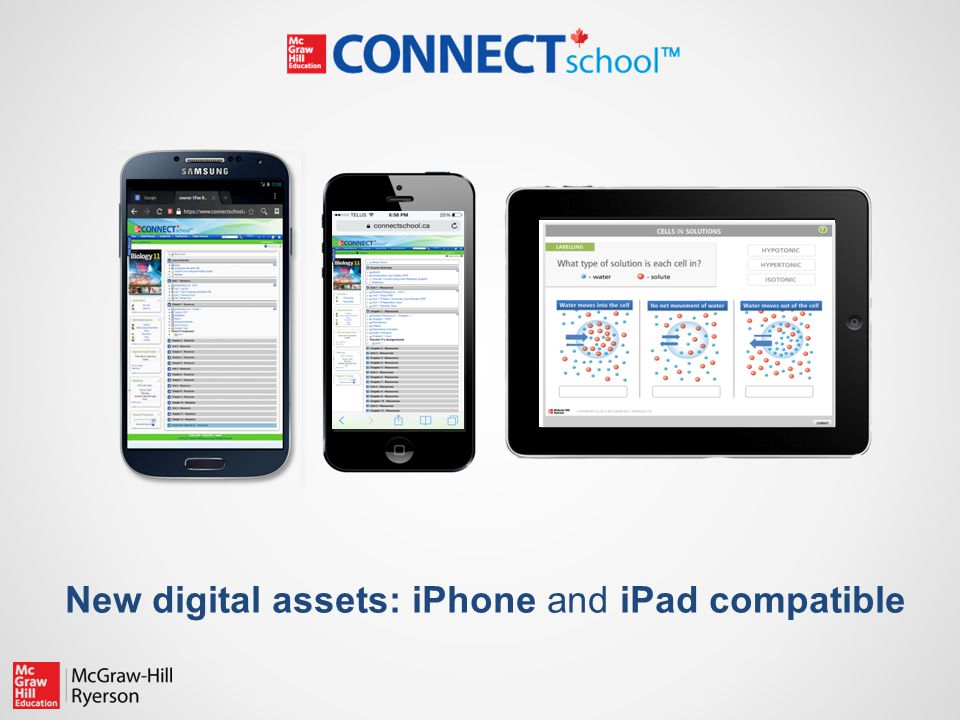 New digital assets: iPhone and iPad compatible