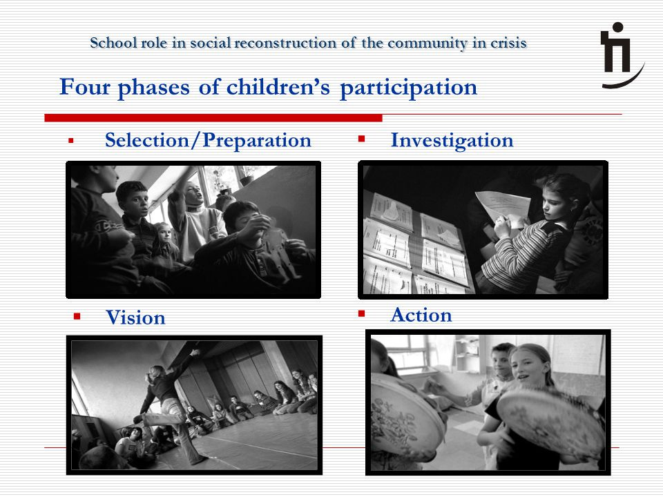 Four phases of children's participation  Selection/Preparation  Investigation  Vision  Action School role in social reconstruction of the community in crisis