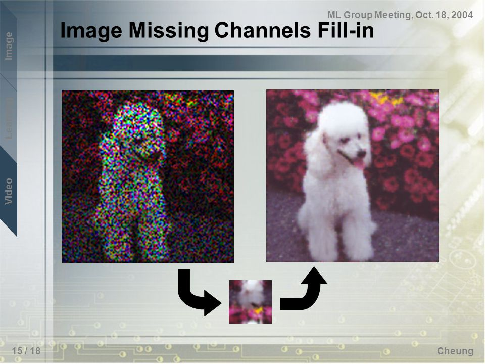 Image Learning Video ML Group Meeting, Oct. 18, 2004 Cheung15 / 18 Image Missing Channels Fill-in
