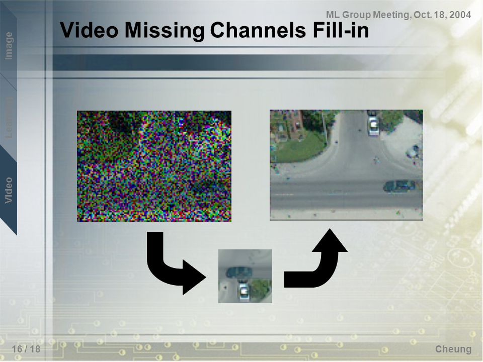 Image Learning Video ML Group Meeting, Oct. 18, 2004 Cheung16 / 18 Video Missing Channels Fill-in