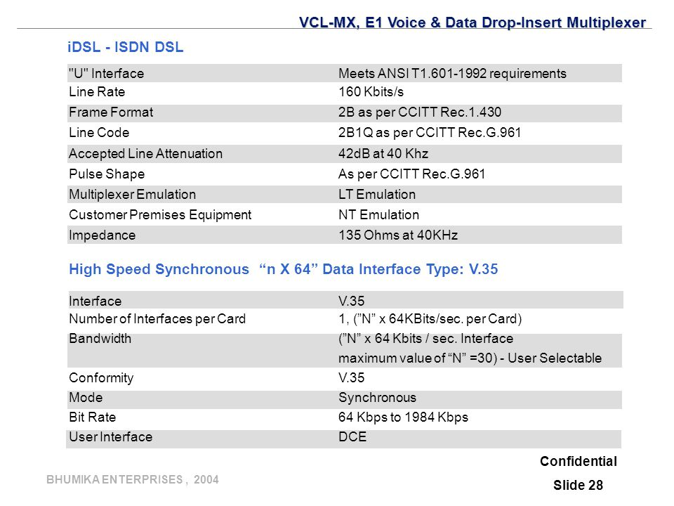 BHUMIKA ENTERPRISES, 2004 iDSL - ISDN DSL U InterfaceMeets ANSI T1.601-1992 requirements Line Rate160 Kbits/s Frame Format2B as per CCITT Rec.1.430 Line Code2B1Q as per CCITT Rec.G.961 Accepted Line Attenuation42dB at 40 Khz Pulse ShapeAs per CCITT Rec.G.961 Multiplexer EmulationLT Emulation Customer Premises EquipmentNT Emulation Impedance135 Ohms at 40KHz Confidential Slide 28 InterfaceV.35 Number of Interfaces per Card 1, ( N x 64KBits/sec.