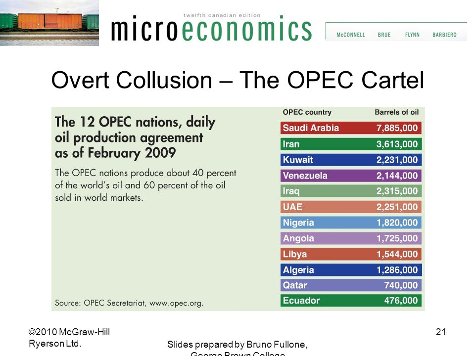 21 Slides prepared by Bruno Fullone, George Brown College Overt Collusion – The OPEC Cartel ©2010 McGraw-Hill Ryerson Ltd.