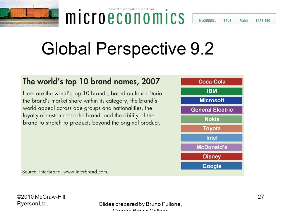 27 Slides prepared by Bruno Fullone, George Brown College Global Perspective 9.2 ©2010 McGraw-Hill Ryerson Ltd.