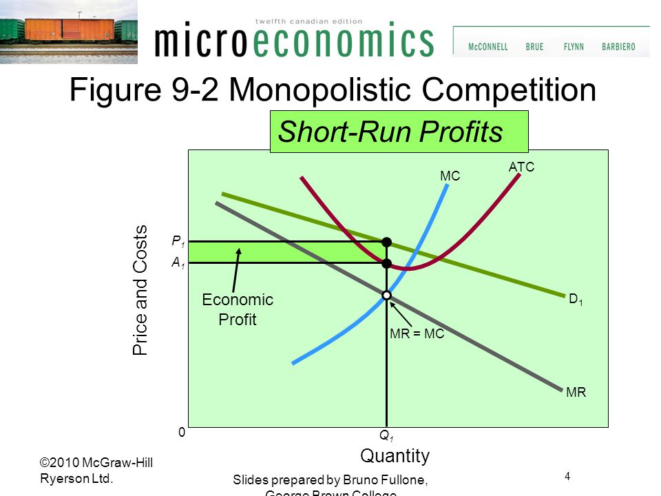 Short-Run Profits Quantity Price and Costs MR = MC MC MR D1D1 ATC Economic Profit Q1Q1 A1A1 P1P1 0 Figure 9-2 Monopolistic Competition 4 Slides prepar