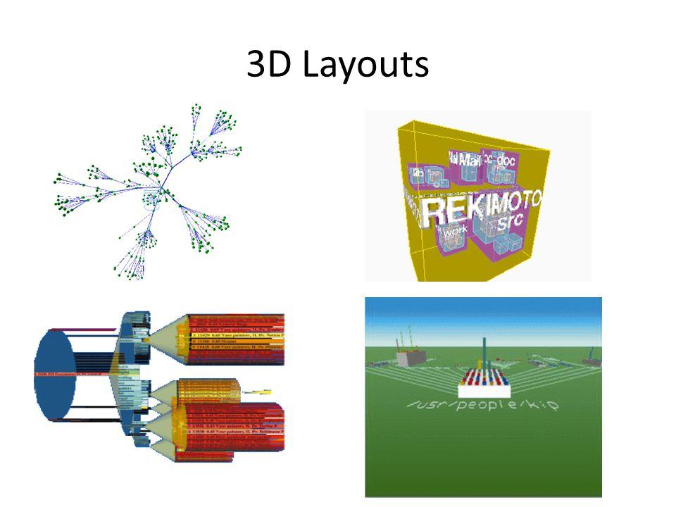 3D Layouts