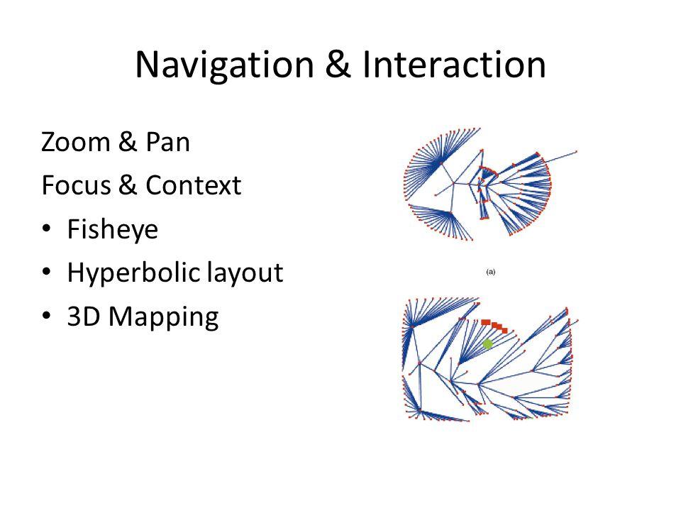 Incremental Exploration & Navigation