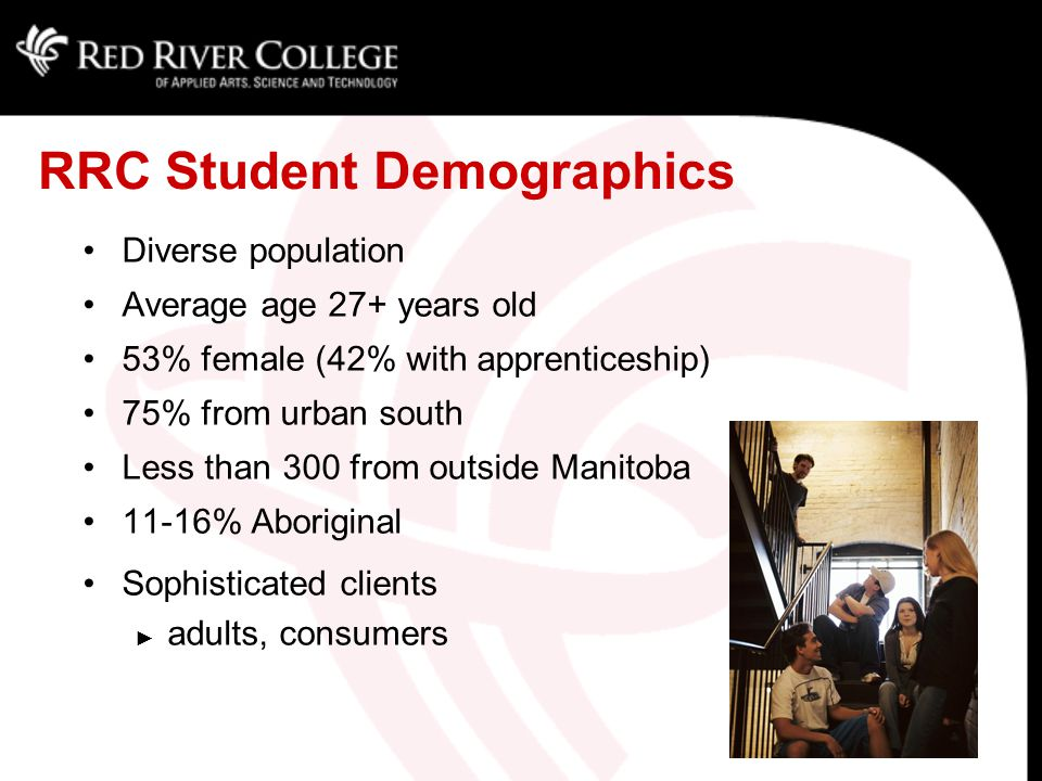 RRC Student Demographics Diverse population Average age 27+ years old 53% female (42% with apprenticeship) 75% from urban south Less than 300 from outside Manitoba 11-16% Aboriginal Sophisticated clients ► adults, consumers