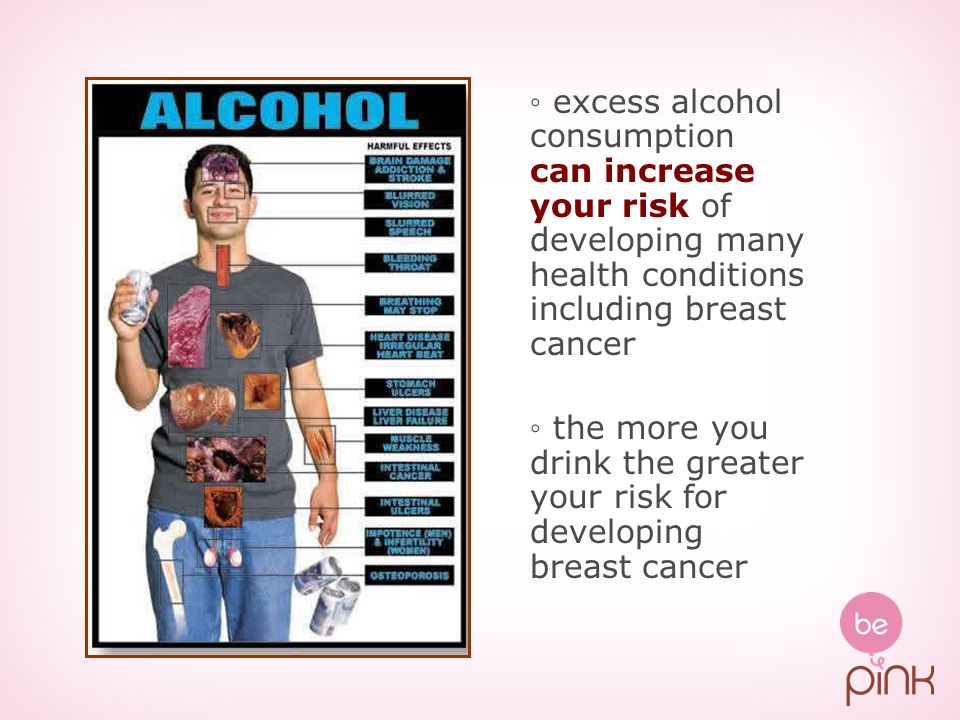 ◦ excess alcohol consumption can increase your risk of developing many health conditions including breast cancer ◦ the more you drink the greater your risk for developing breast cancer