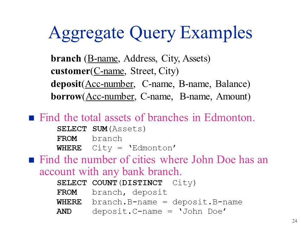 24 Aggregate Query Examples n Find the total assets of branches in Edmonton. SELECTSUM(Assets) FROMbranch WHERECity = 'Edmonton' n Find the number of