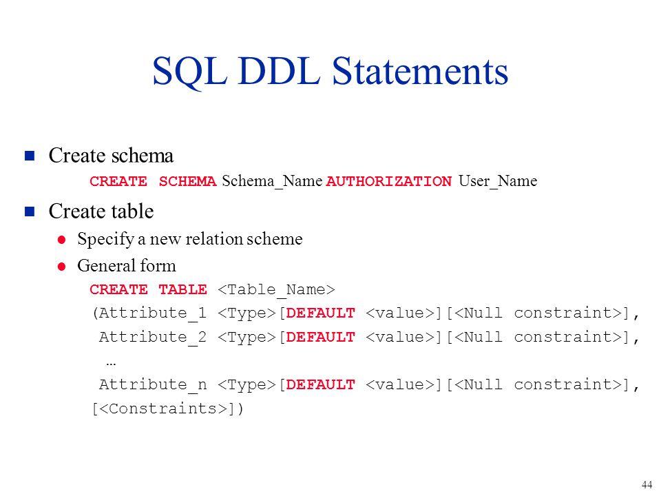 44 SQL DDL Statements n Create schema CREATE SCHEMA Schema_Name AUTHORIZATION User_Name n Create table l Specify a new relation scheme l General form CREATE TABLE (Attribute_1 [DEFAULT ][ ], Attribute_2 [DEFAULT ][ ], … Attribute_n [DEFAULT ][ ], [ ])
