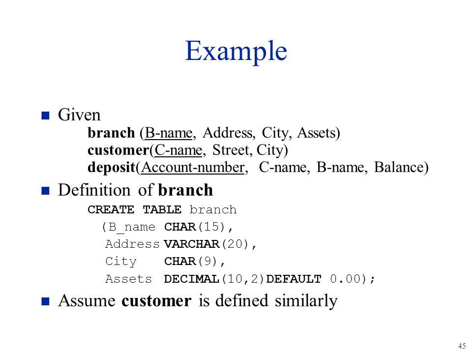 45 Example n Given branch (B-name, Address, City, Assets) customer(C-name, Street, City) deposit(Account-number, C-name, B-name, Balance) n Definition of branch CREATE TABLE branch (B_nameCHAR(15), AddressVARCHAR(20), CityCHAR(9), AssetsDECIMAL(10,2)DEFAULT 0.00); n Assume customer is defined similarly