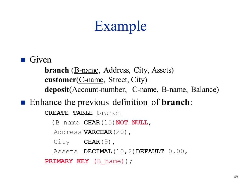 49 Example n Given branch (B-name, Address, City, Assets) customer(C-name, Street, City) deposit(Account-number, C-name, B-name, Balance) n Enhance the previous definition of branch: CREATE TABLE branch (B_nameCHAR(15)NOT NULL, AddressVARCHAR(20), CityCHAR(9), AssetsDECIMAL(10,2)DEFAULT 0.00, PRIMARY KEY (B_name));