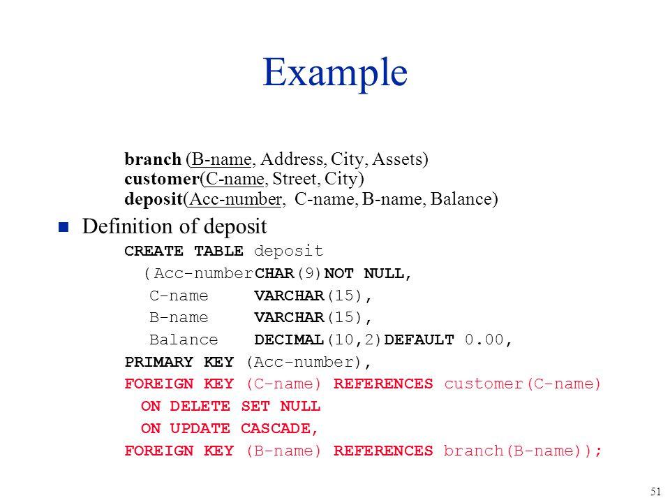 51 Example branch (B-name, Address, City, Assets) customer(C-name, Street, City) deposit(Acc-number, C-name, B-name, Balance) n Definition of deposit