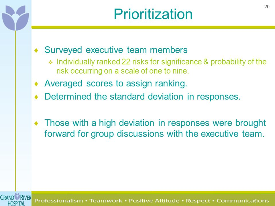 20 Prioritization ♦ Surveyed executive team members  Individually ranked 22 risks for significance & probability of the risk occurring on a scale of
