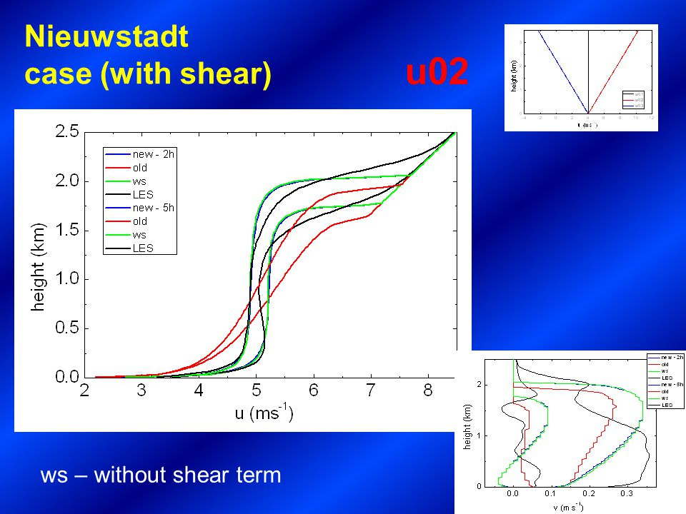 Nieuwstadt case (with shear) zoom in: u02 the shear term impact on the momentum seems to be is small