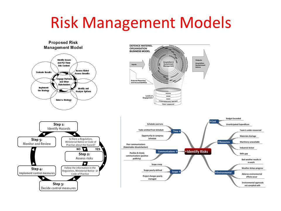 Risk Management Models