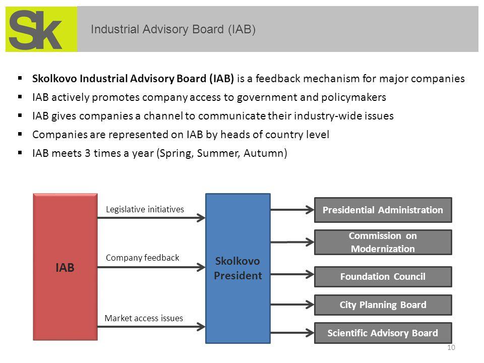 10 Skolkovo President Commission on Modernization Foundation Council Presidential Administration City Planning Board IAB Scientific Advisory Board Leg