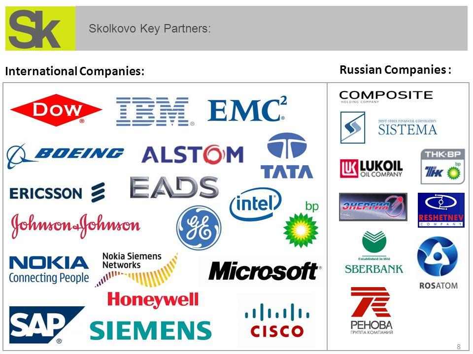 8 Skolkovo Key Partners: International Companies: Russian Companies :