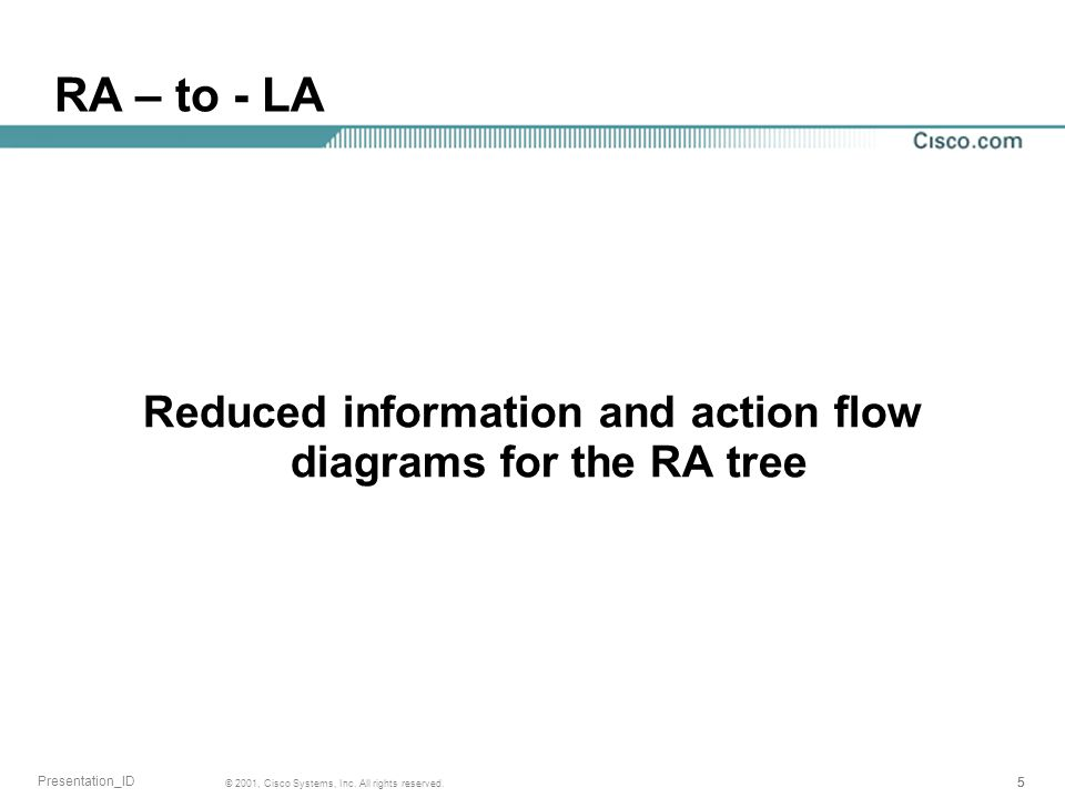 555 © 2001, Cisco Systems, Inc. All rights reserved. Presentation_ID RA – to - LA Reduced information and action flow diagrams for the RA tree