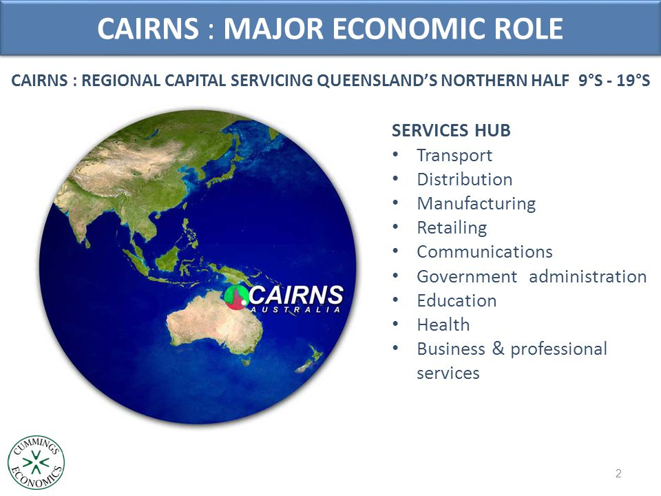 SERVICES HUB Transport Distribution Manufacturing Retailing Communications Government administration Education Health Business & professional services CAIRNS : MAJOR ECONOMIC ROLE CAIRNS : REGIONAL CAPITAL SERVICING QUEENSLAND'S NORTHERN HALF 9°S - 19°S 2
