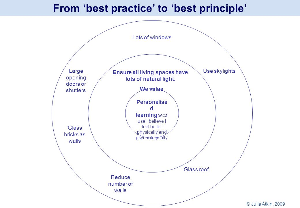 © Julia Atkin, 2009 From 'best practice' to 'best principle' We value Personalise d learning beca use I believe I feel better physically and psychologically.