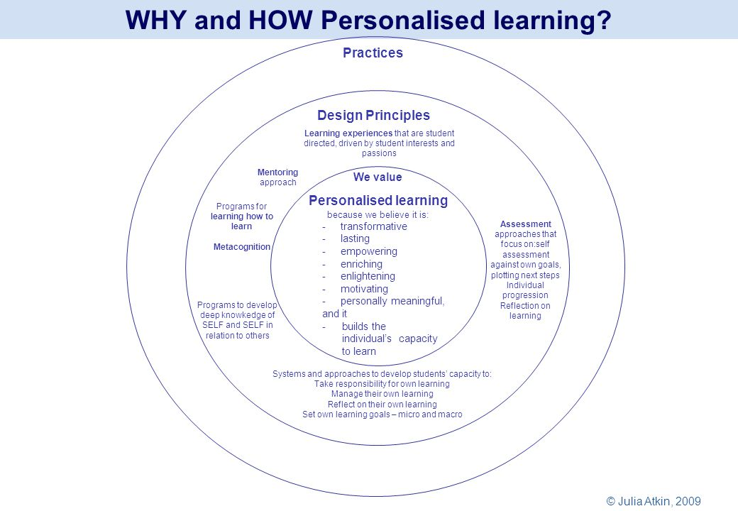 © Julia Atkin, 2009 WHY and HOW Personalised learning.