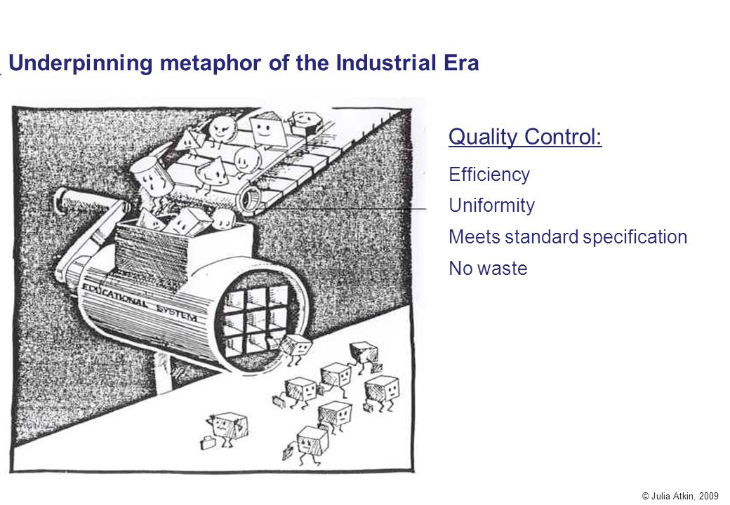 Underpinning metaphor of the Industrial Era © Julia Atkin, 2009 Quality Control: Efficiency Uniformity Meets standard specification No waste
