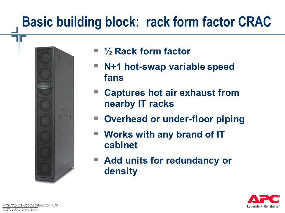 © 2003 APC corporation. Basic building block: rack form factor CRAC InfraStruXure Cooling Distribution Unit  ½ Rack form factor  N+1 hot-swap variab
