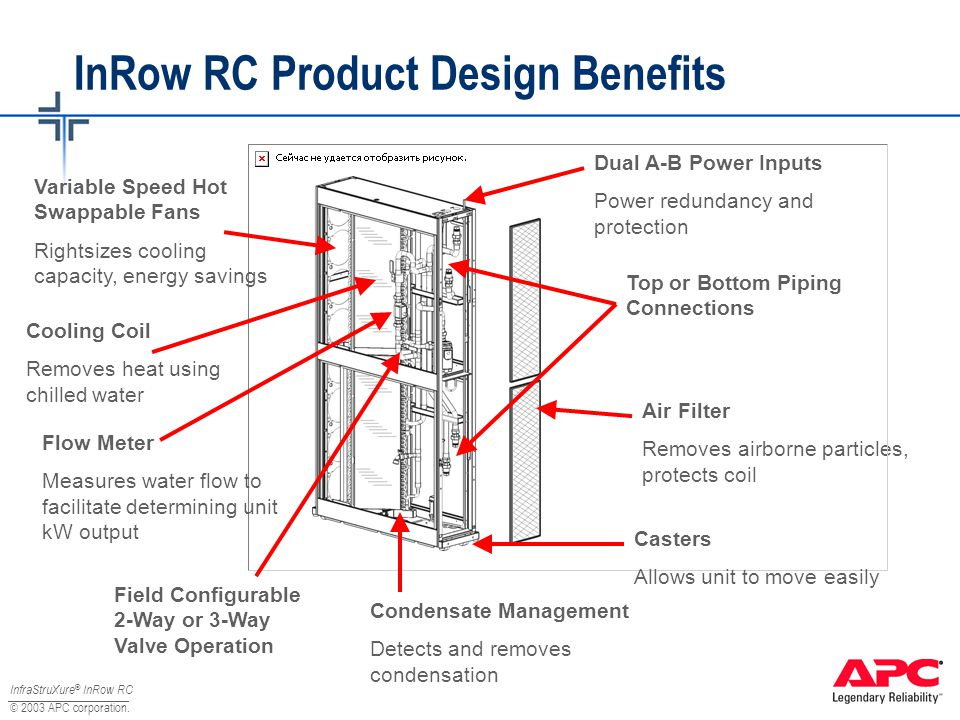 © 2003 APC corporation. InRow RC Product Design Benefits Air Filter Removes airborne particles, protects coil Top or Bottom Piping Connections Variabl
