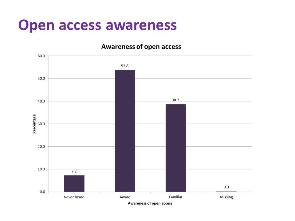 Open access awareness