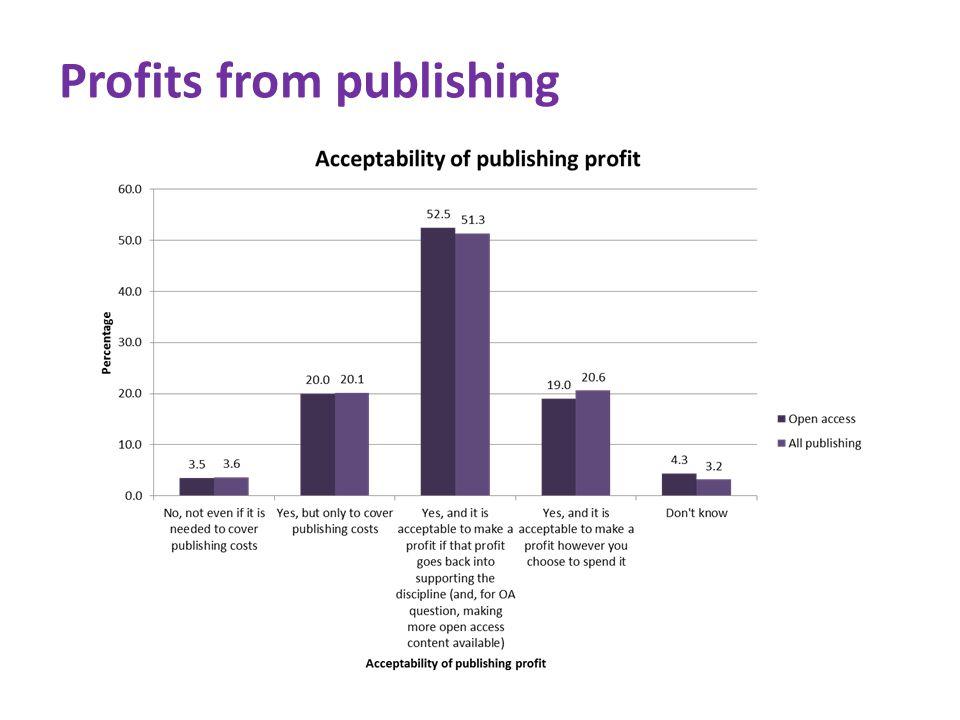 Profits from publishing