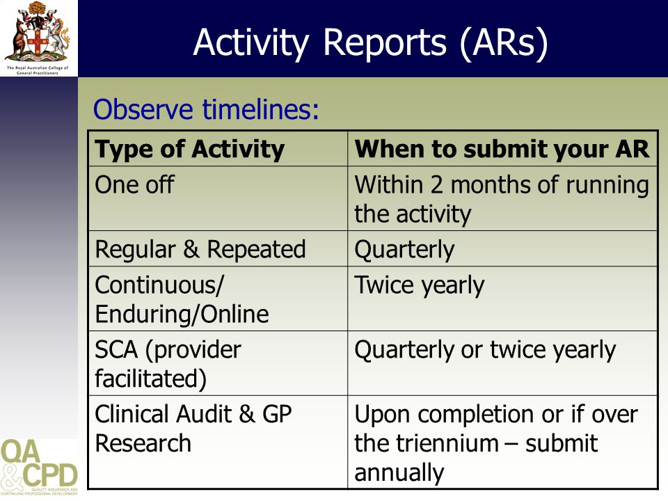 Observe timelines: Activity Reports (ARs) Type of ActivityWhen to submit your AR One offWithin 2 months of running the activity Regular & RepeatedQuarterly Continuous/ Enduring/Online Twice yearly SCA (provider facilitated) Quarterly or twice yearly Clinical Audit & GP Research Upon completion or if over the triennium – submit annually