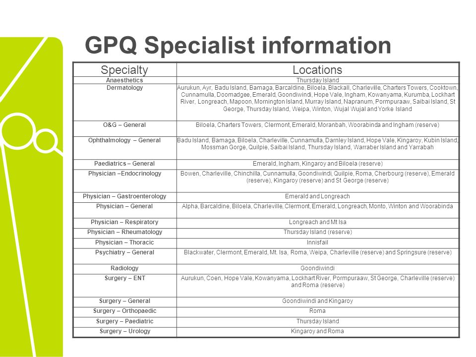 GPQ Specialist information SpecialtyLocations AnaestheticsThursday Island DermatologyAurukun, Ayr, Badu Island, Bamaga, Barcaldine, Biloela, Blackall,